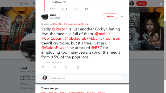 SCRAT1962 ATTACKING JEWS AGAIN